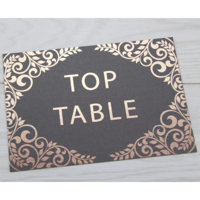 Aurora Table Name / Number