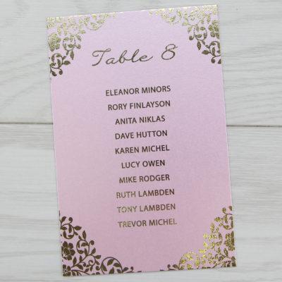 Austen Table for Own Mount